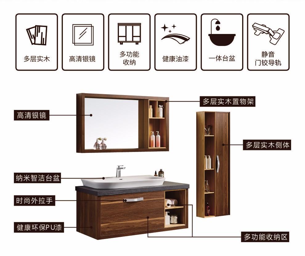 卫浴选择六要素